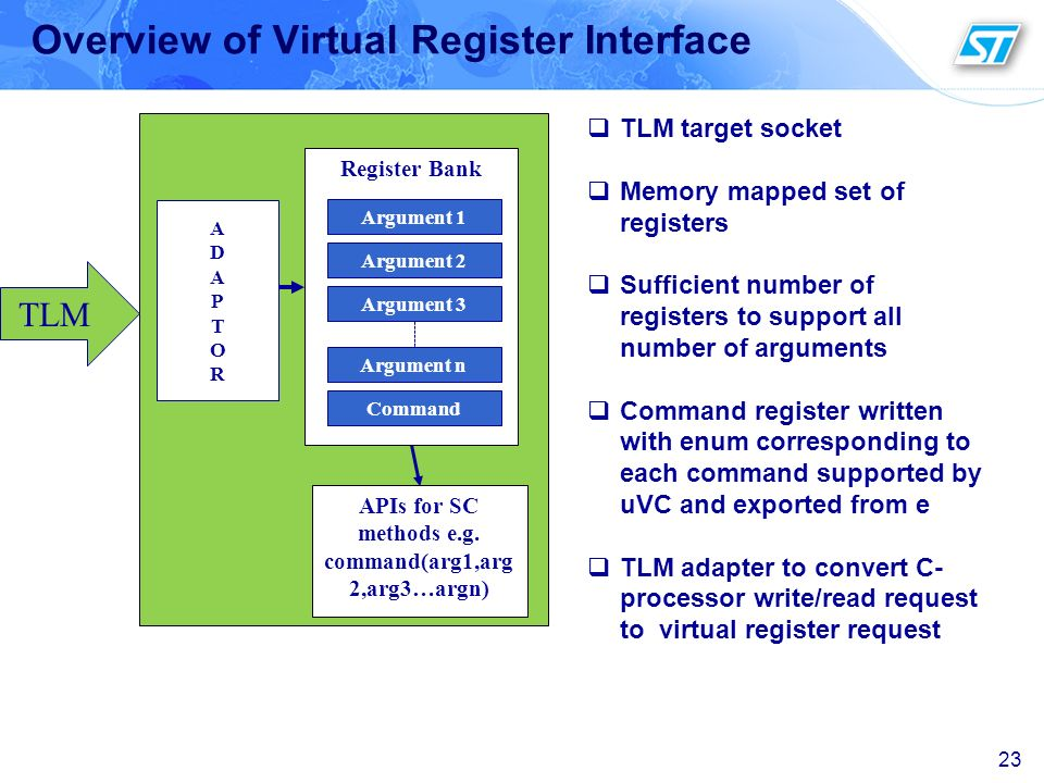 Overview of Virtual Register Interface