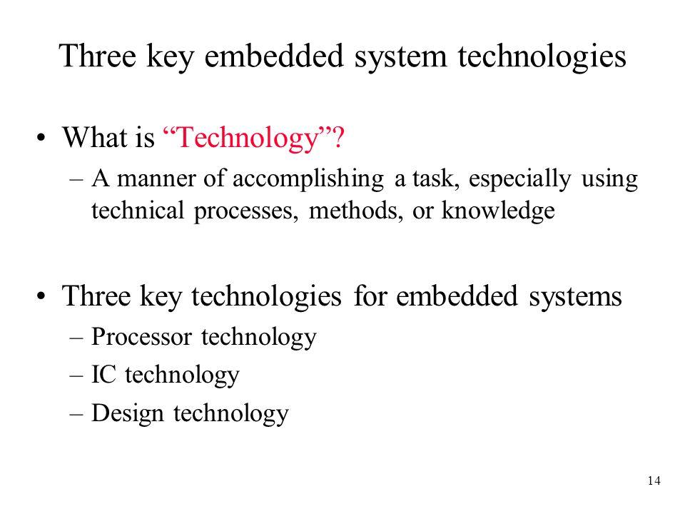 Three key embedded system technologies