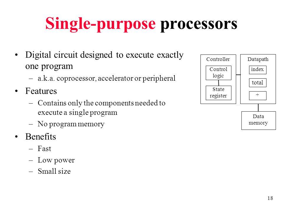 Single-purpose processors
