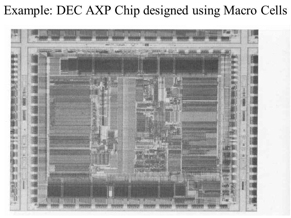 Example: DEC AXP Chip designed using Macro Cells