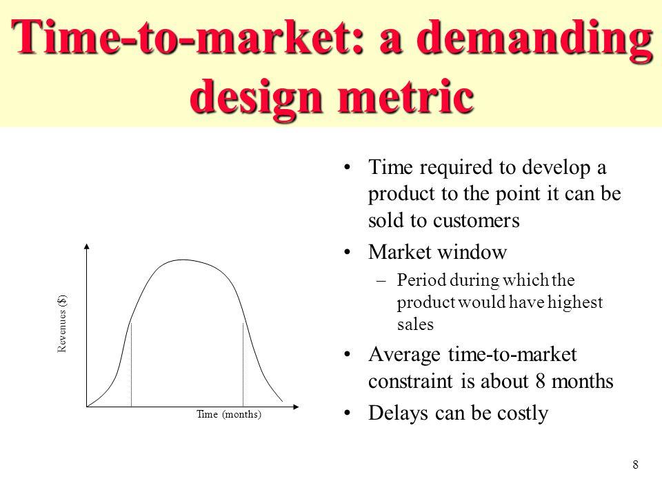 Time-to-market: a demanding design metric