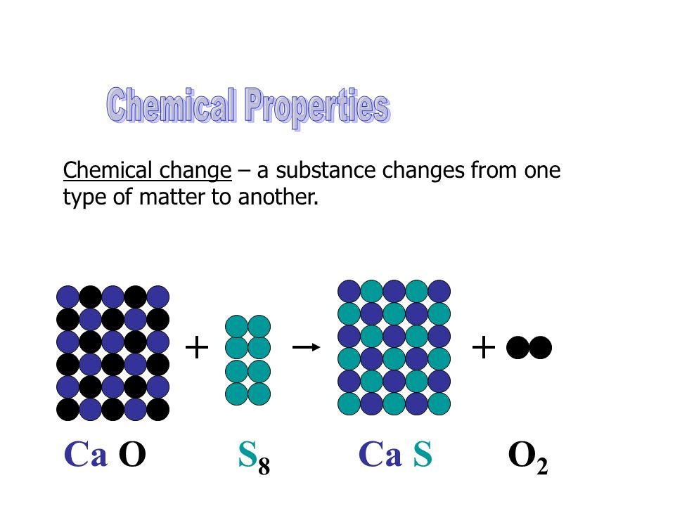 Ca O S8 Ca S O2 Chemical Properties