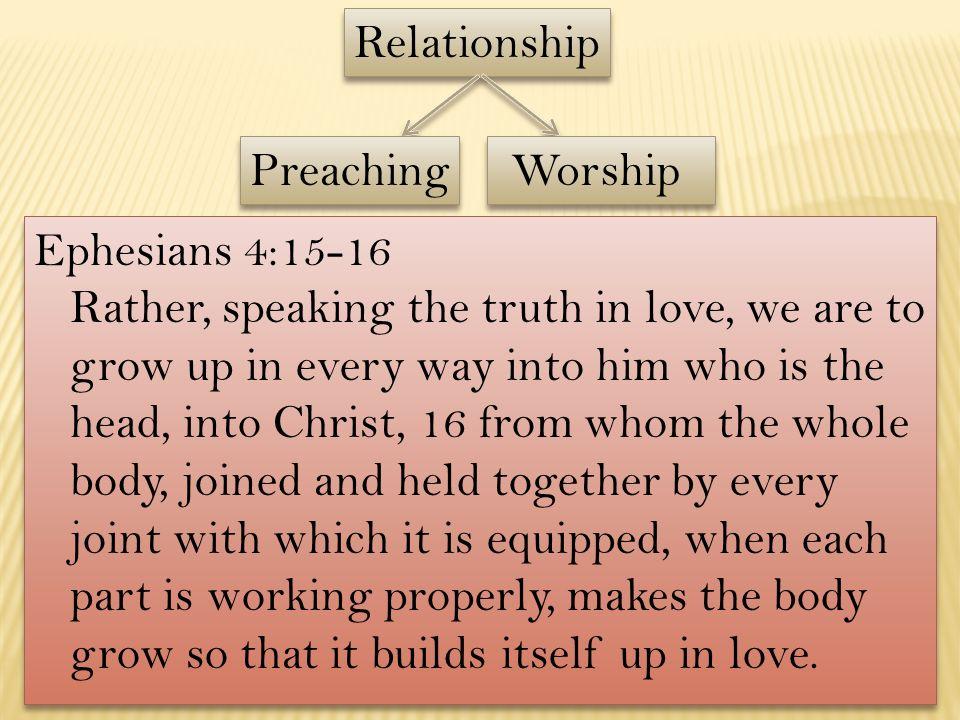 Relationship Preaching. Worship.