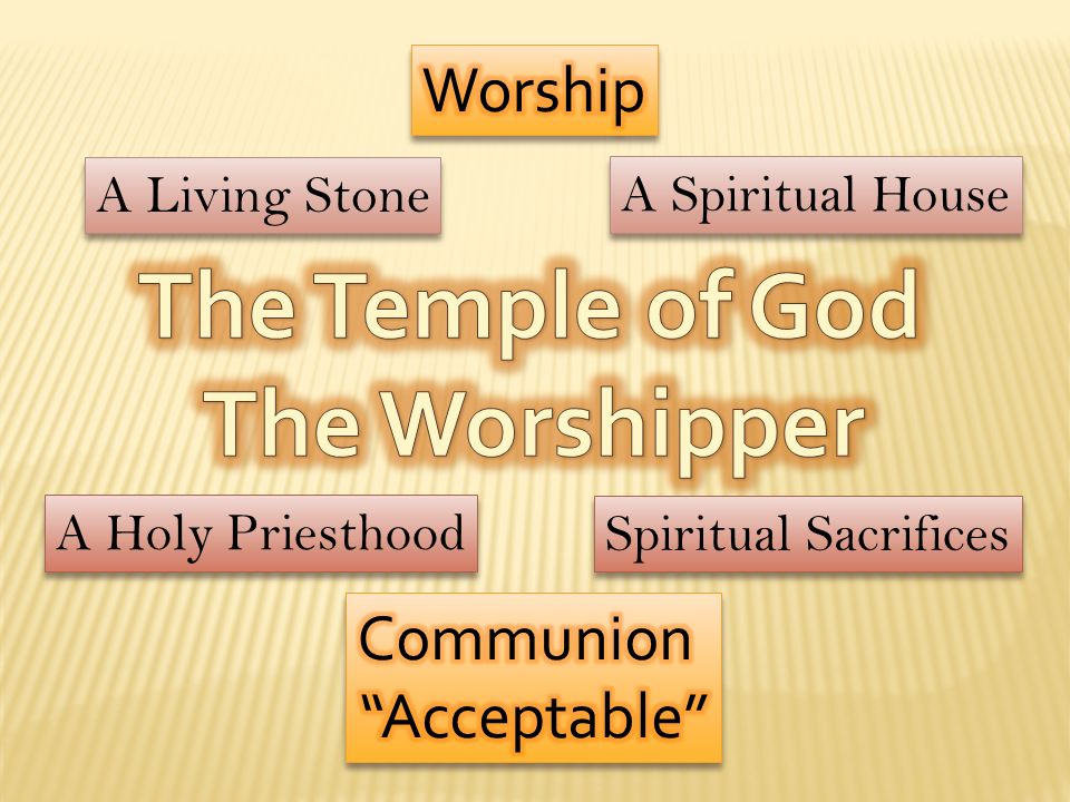 The Temple of God The Worshipper Worship Communion Acceptable