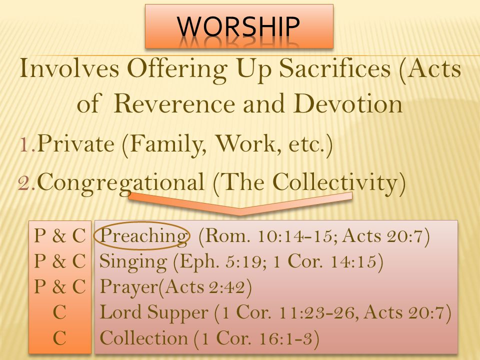 Involves Offering Up Sacrifices (Acts of Reverence and Devotion