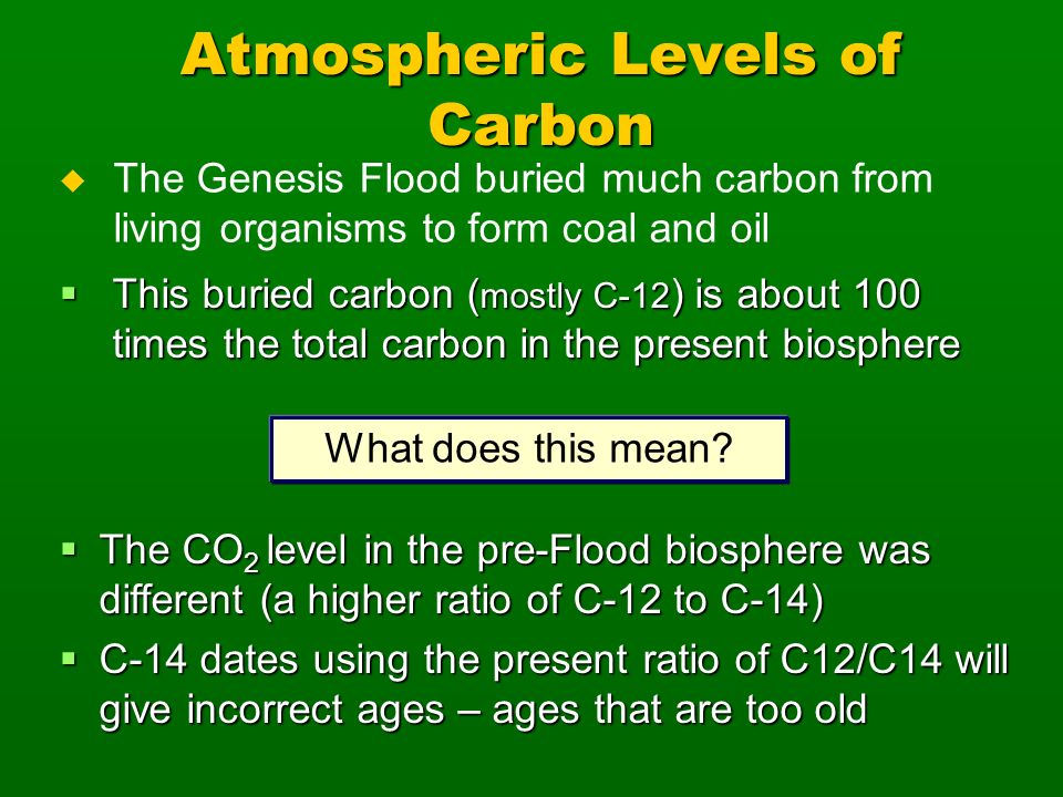 Atmospheric Levels of Carbon