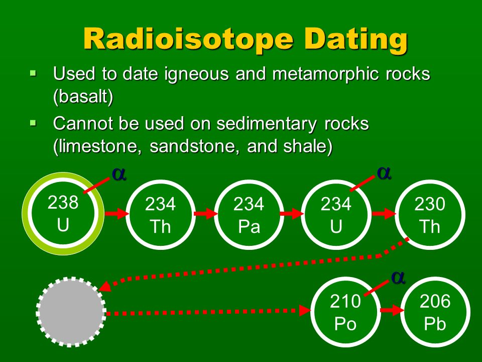Radioisotope Dating Used to date igneous and metamorphic rocks (basalt) Cannot be used on sedimentary rocks (limestone, sandstone, and shale)