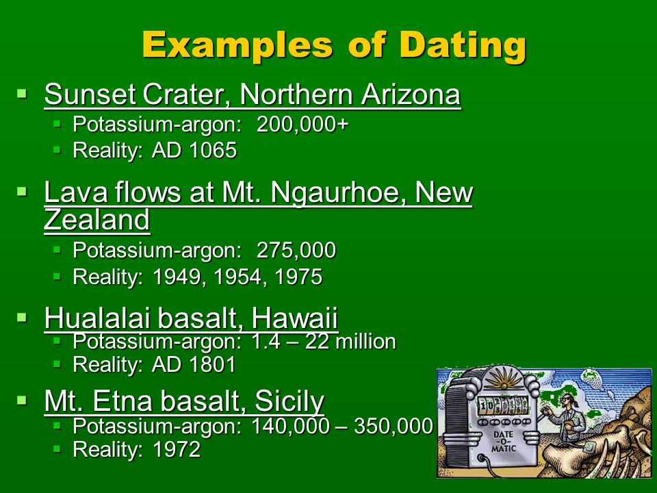 Examples of Dating Sunset Crater, Northern Arizona
