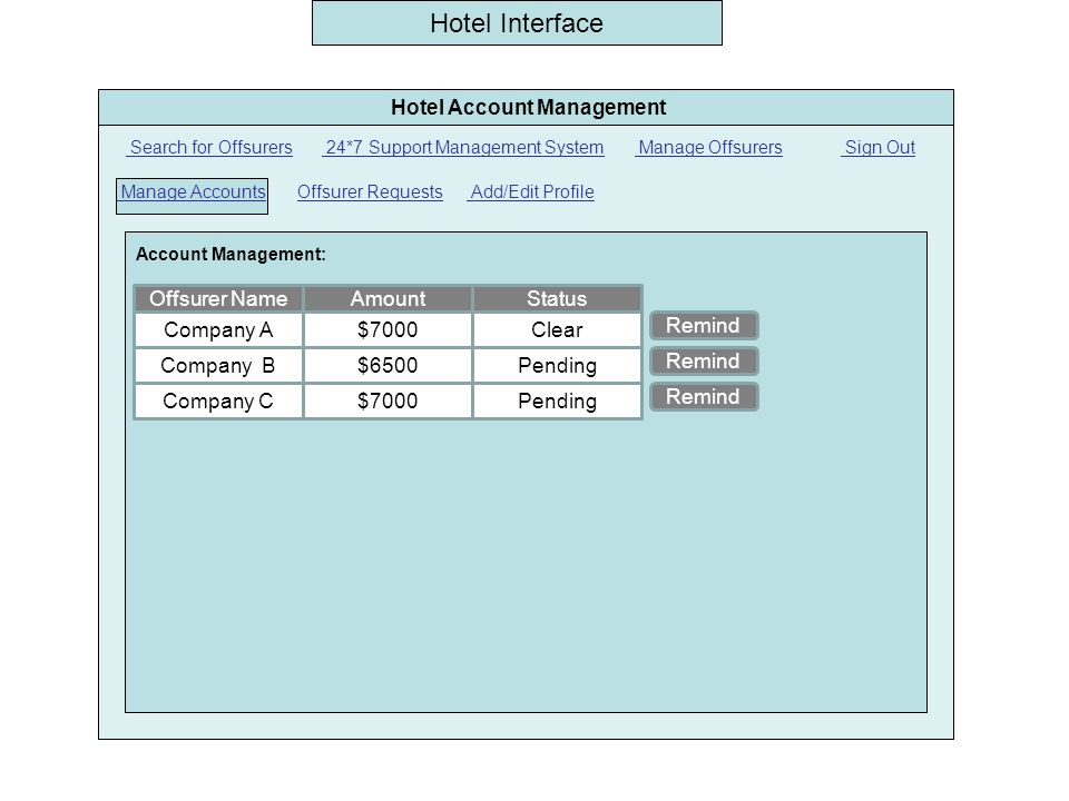 Hotel Account Management