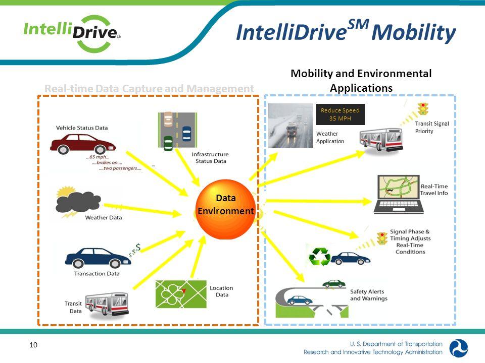 IntelliDriveSM Mobility
