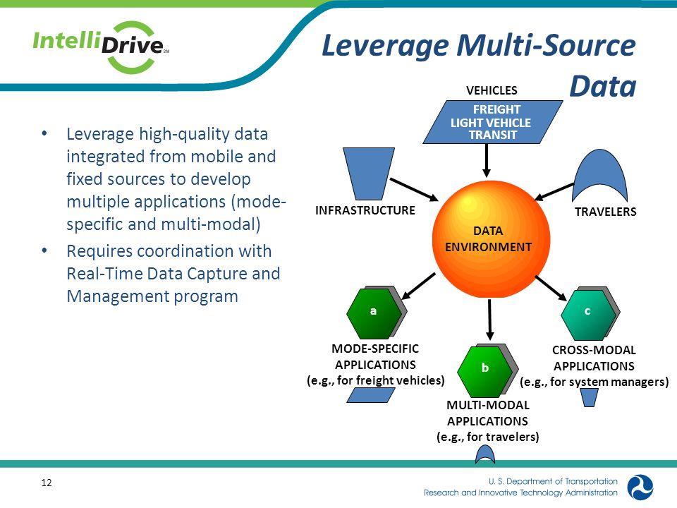 Leverage Multi-Source Data
