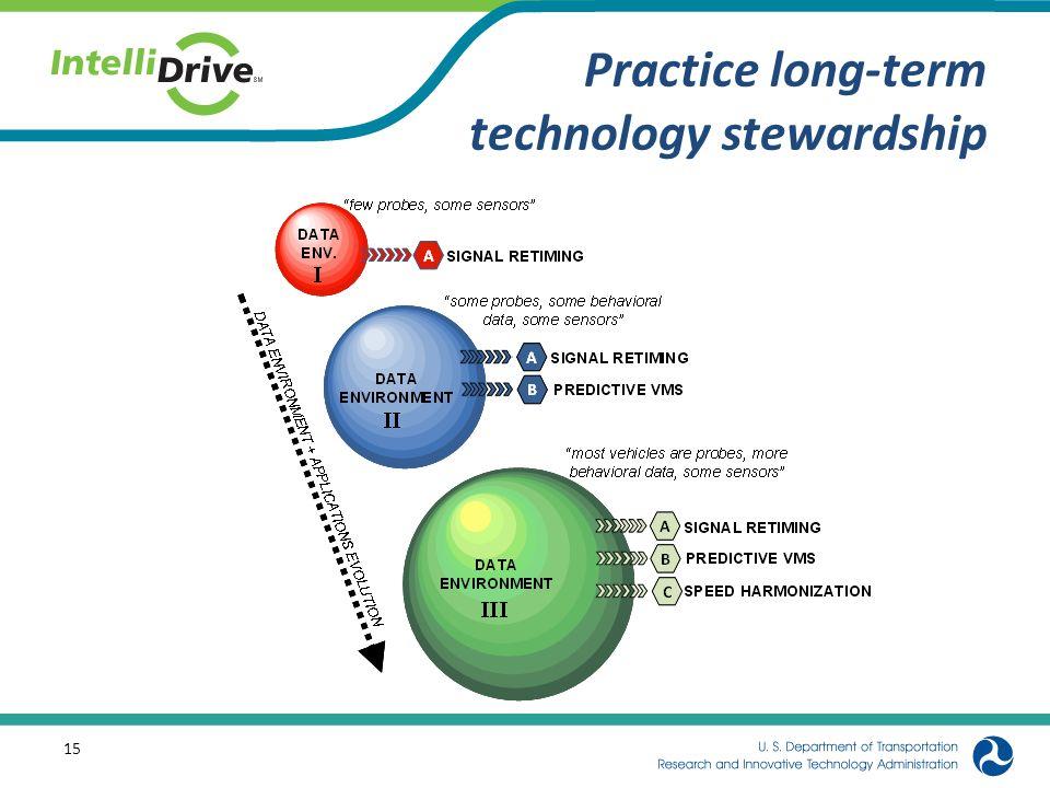Practice long-term technology stewardship