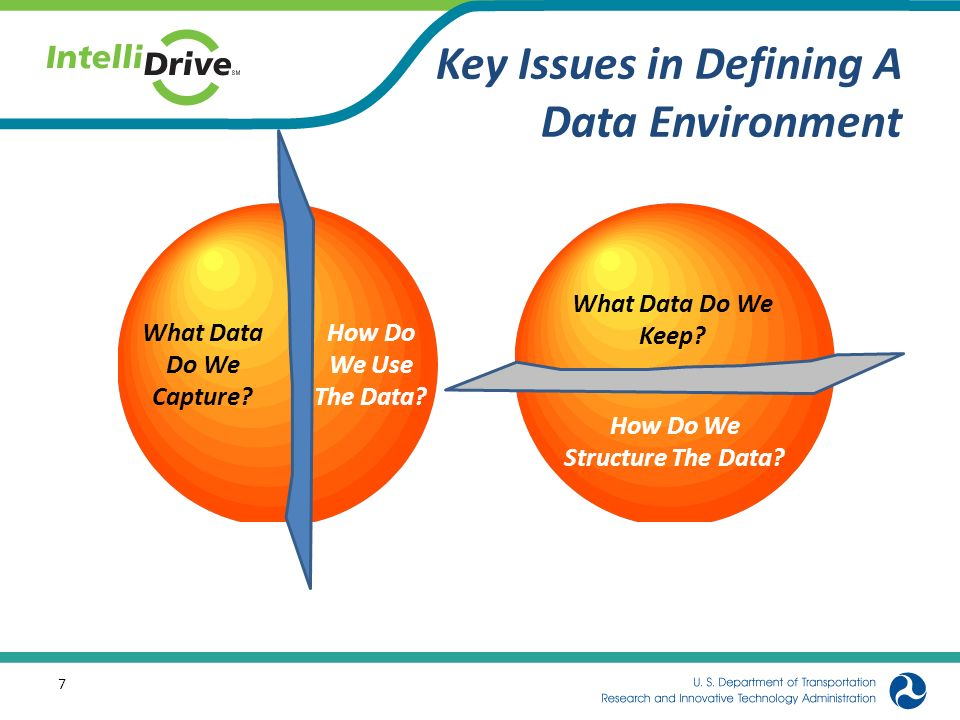 Key Issues in Defining A Data Environment