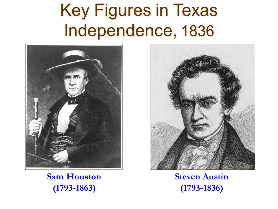 Key Figures in Texas Independence, 1836