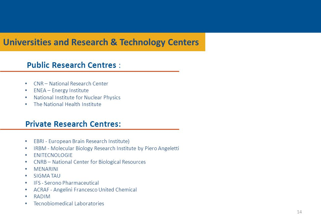 Universities and Research & Technology Centers