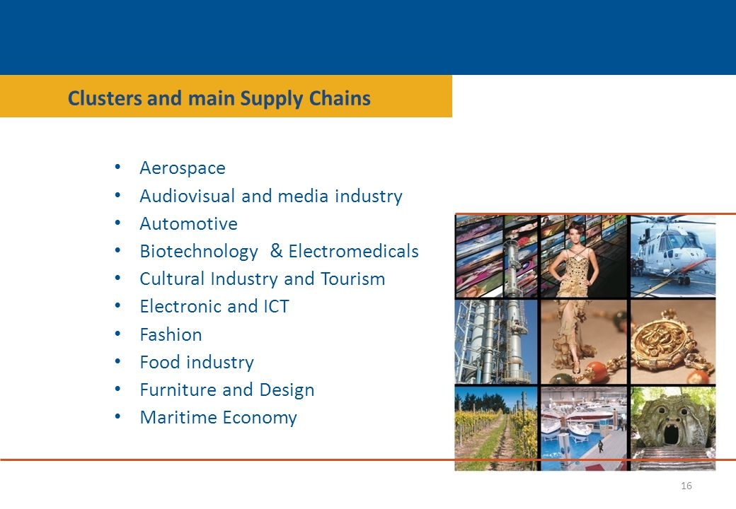 Main Exporting Industries (2012)