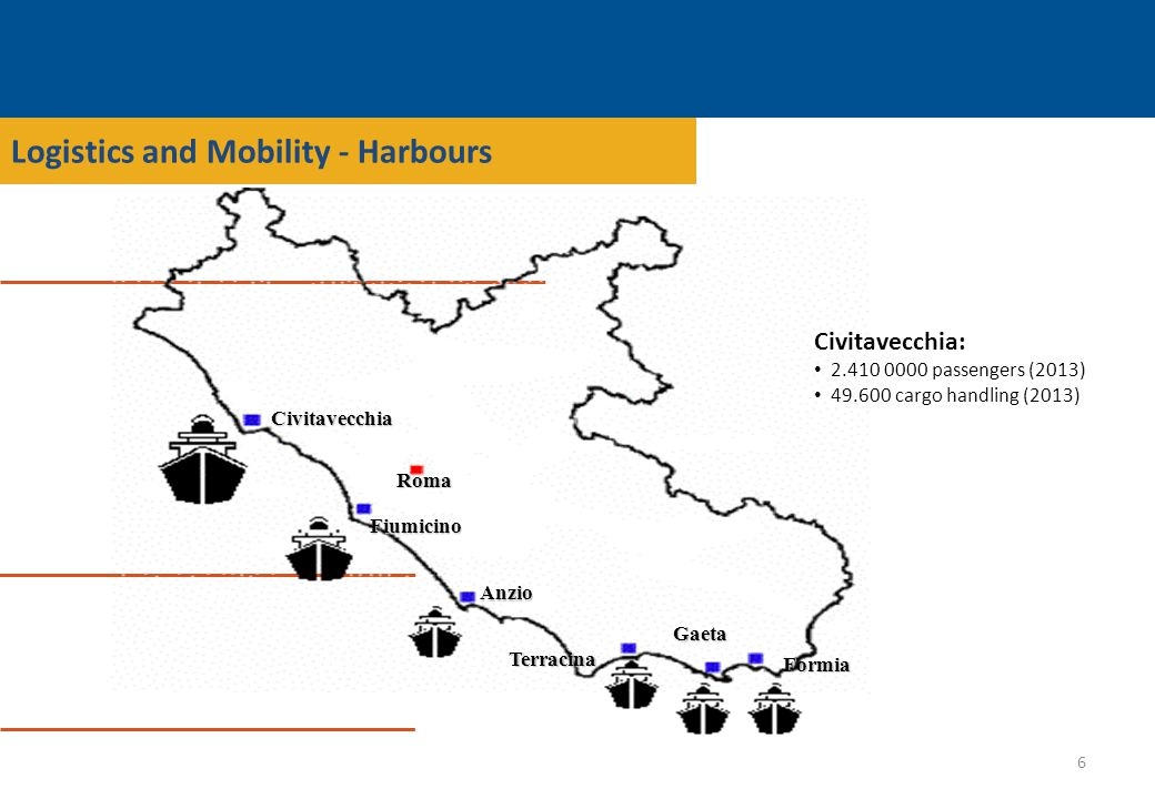 Logistics and Mobility - Railways