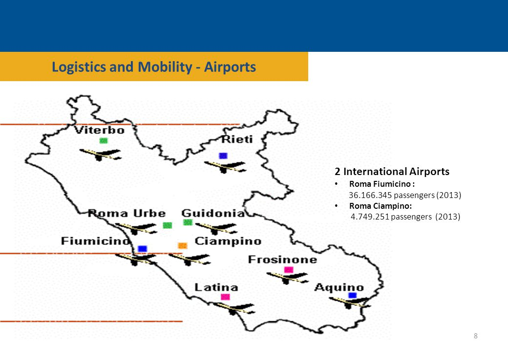 Logistics and Mobility - Links to Europe and the Mediterranean
