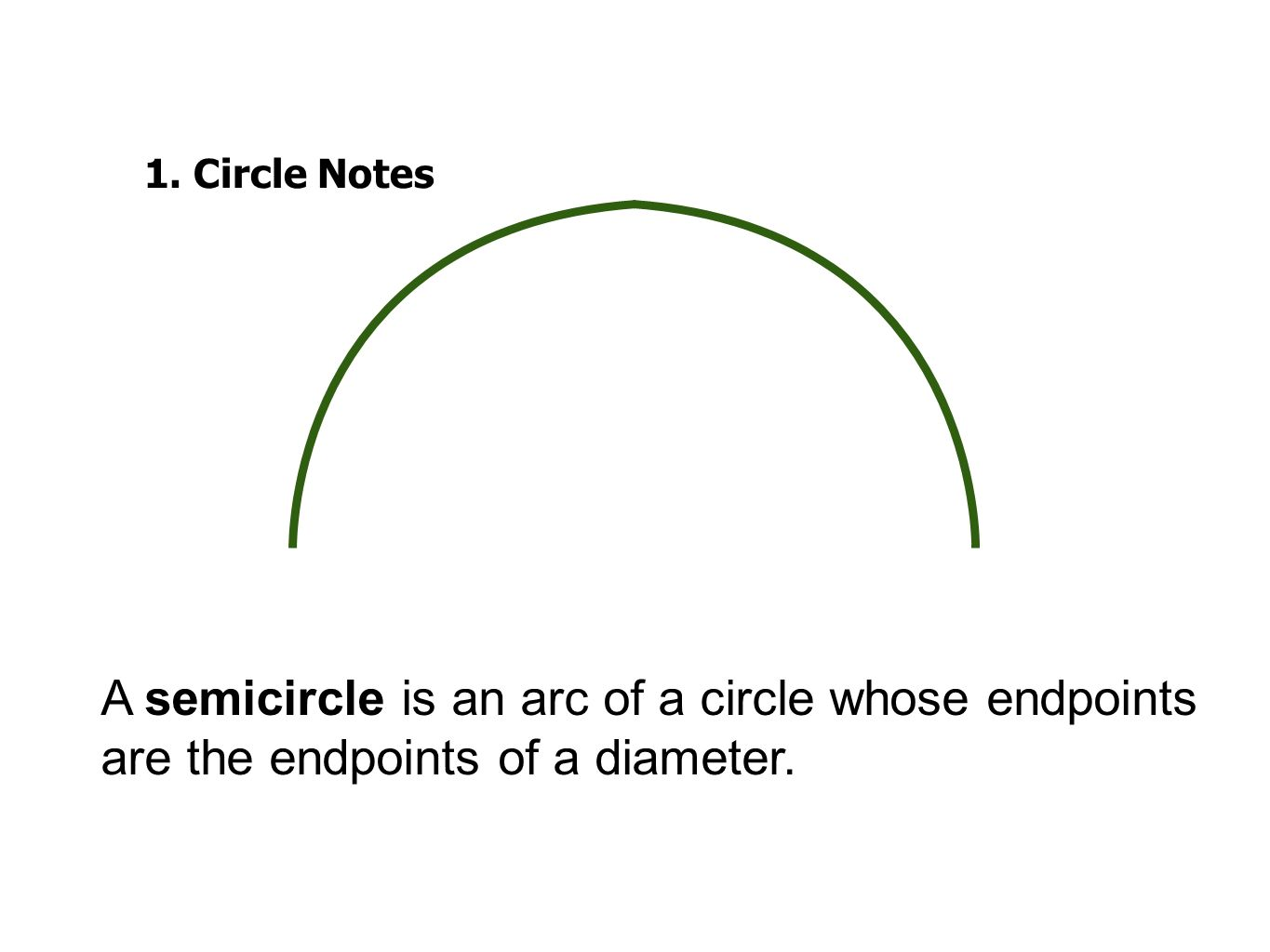1. Circle Notes Draw and define.