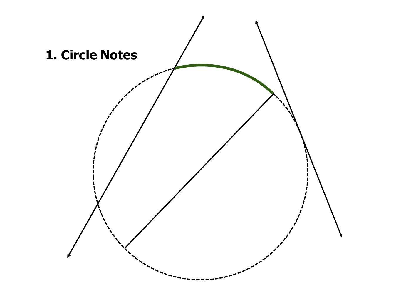 1. Circle Notes