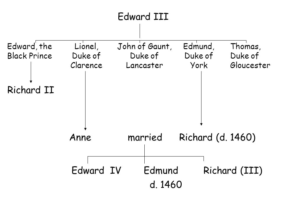 Anne married Richard (d. 1460)