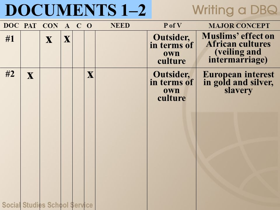 DOCUMENTS 1–2 x x x x #1 Outsider, in terms of own culture