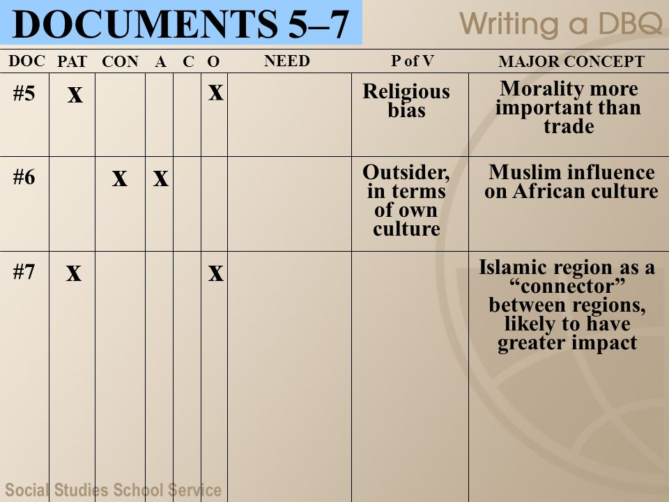 DOCUMENTS 5–7 x x x x x x #5 Religious bias