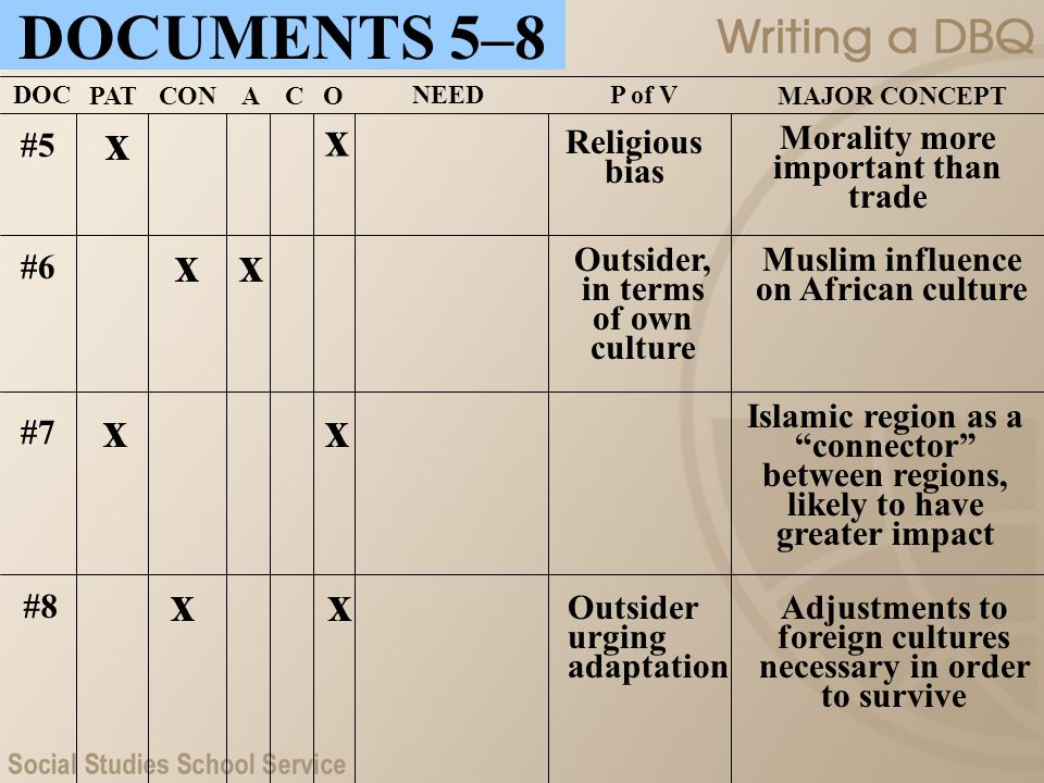 DOCUMENTS 5–8 x x x x x x x x #5 Religious bias