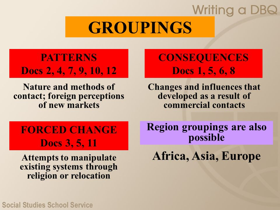 GROUPINGS Africa, Asia, Europe PATTERNS Docs 2, 4, 7, 9, 10, 12