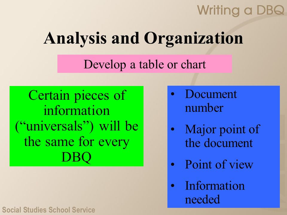 Analysis and Organization