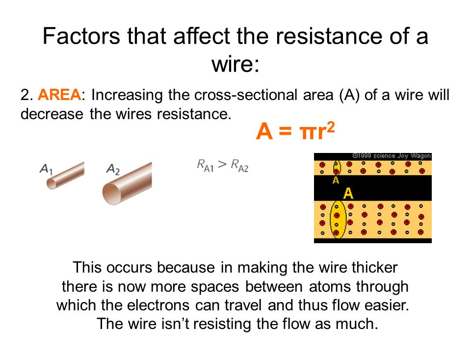 investigate factors affecting resistance wire For this project i want to investigate the factors affecting the resistance of a metal wire factors that effect the resistance of a wire are: length diameter cross.