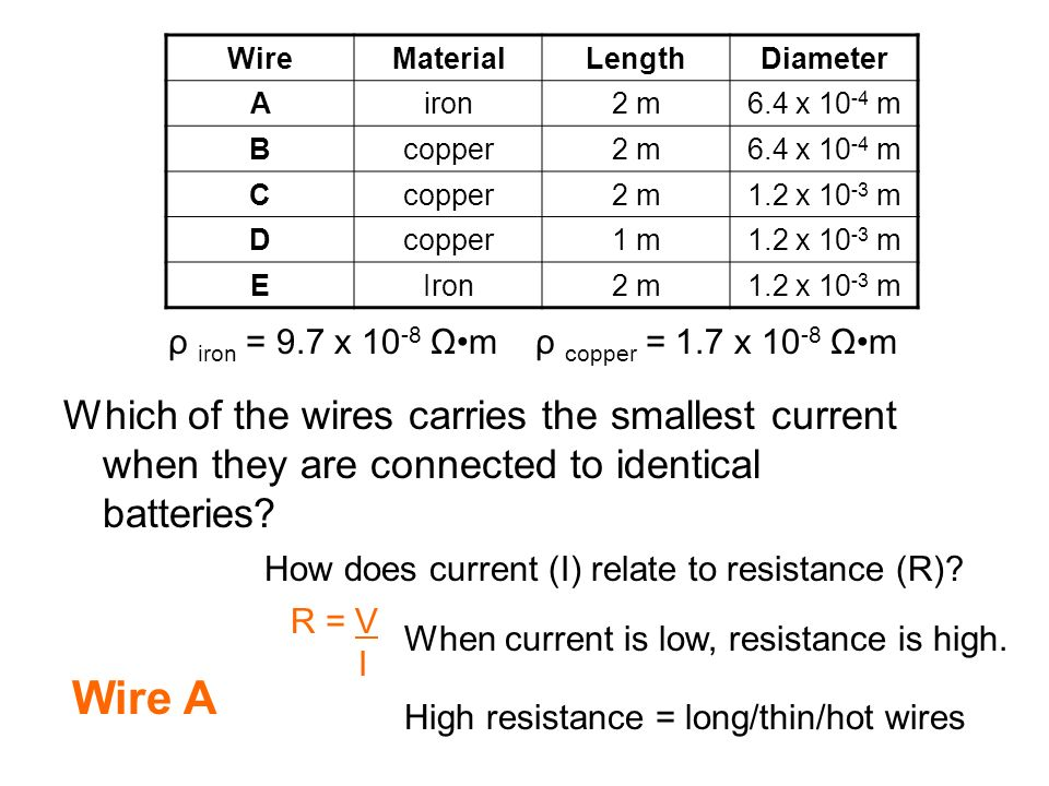 Wire Material. Length. Diameter. A. iron. 2 m. 6.4 x 10-4 m. B. copper. C. 1.2 x 10-3 m. D.