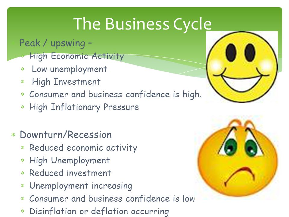 The Business Cycle Peak / upswing – Downturn/Recession