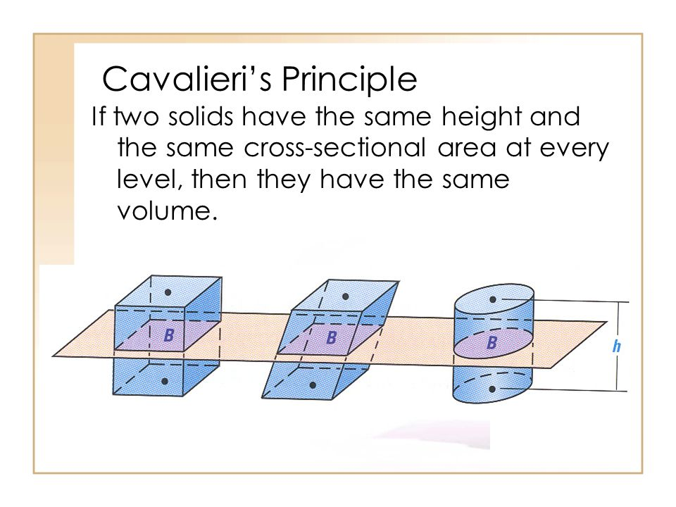 Cavalieri's Principle