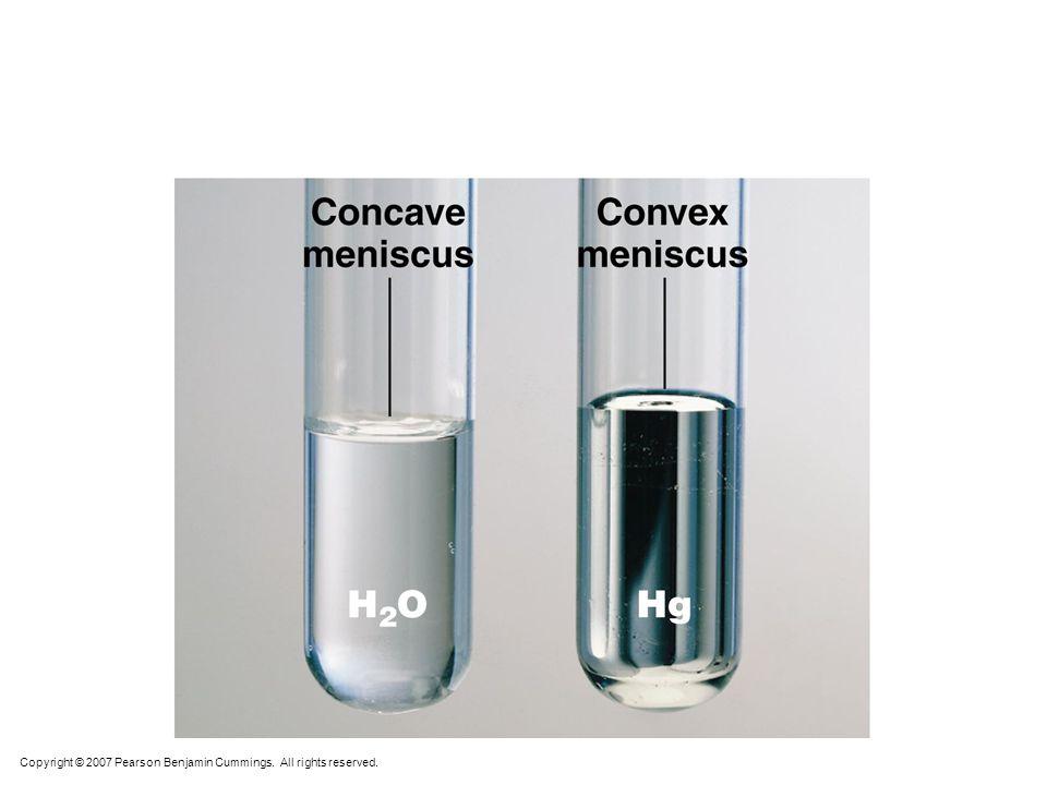 Measure to part of meniscus w/zero slope.