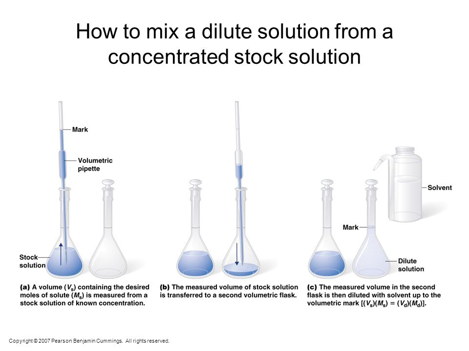 How to mix a dilute solution from a concentrated stock solution