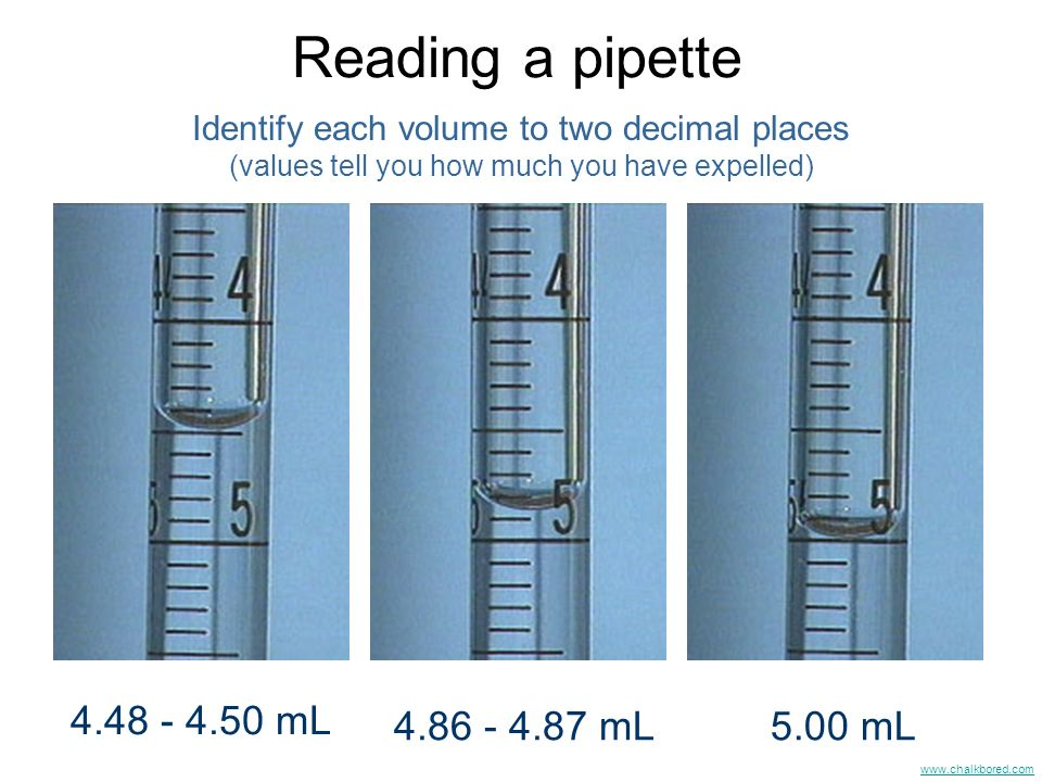 Reading a pipette 4.48 - 4.50 mL 4.86 - 4.87 mL 5.00 mL