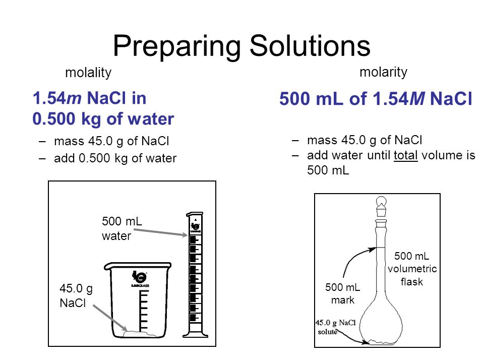 Preparing Solutions 500 mL of 1.54M NaCl
