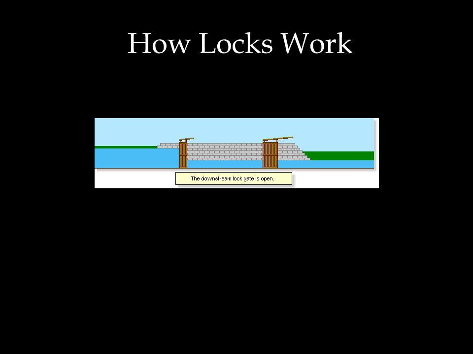 How Locks Work