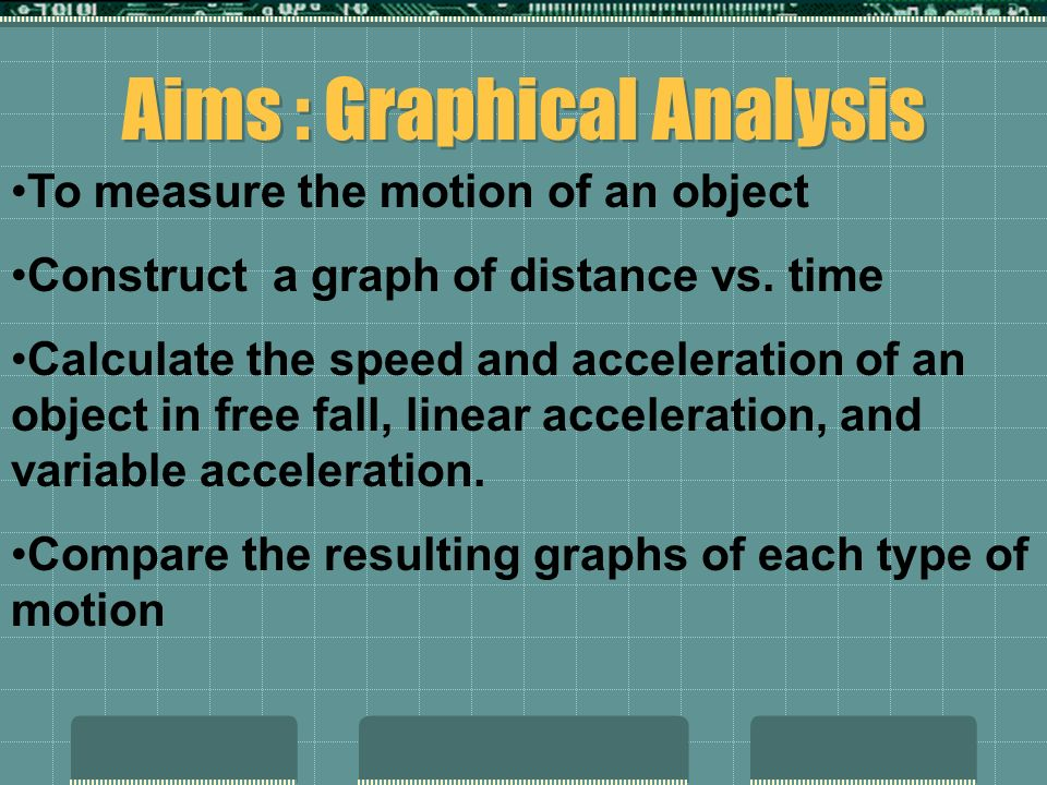 Aims : Graphical Analysis
