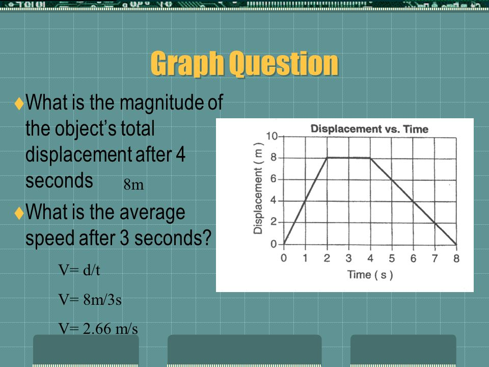 Graph Question What is the magnitude of the object's total displacement after 4 seconds. What is the average speed after 3 seconds