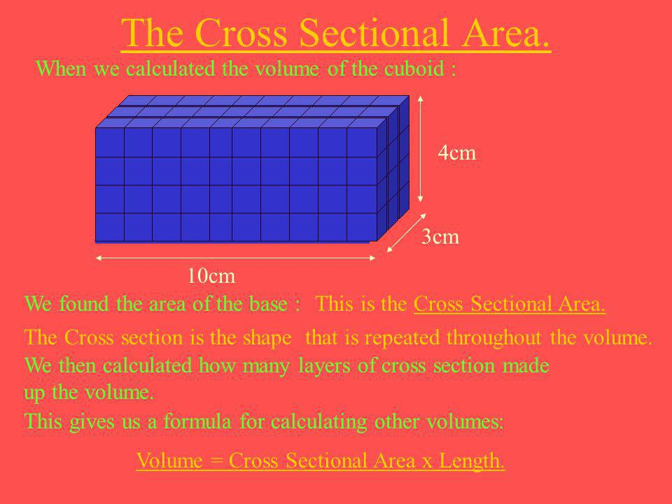 The Cross Sectional Area.