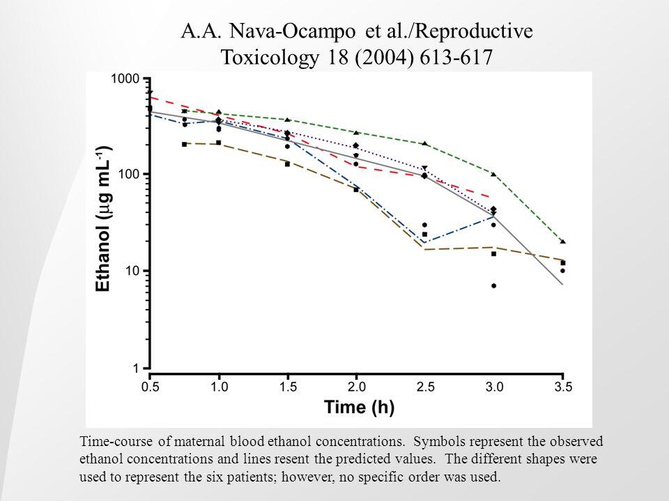 A.A. Nava-Ocampo et al./Reproductive Toxicology 18 (2004) 613-617