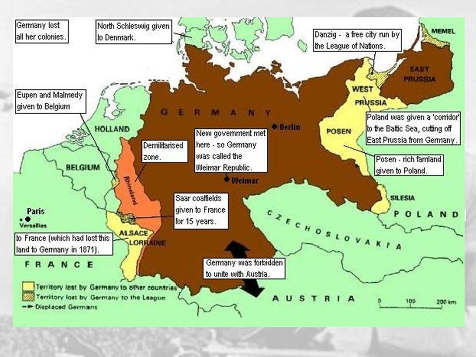 Recap: Treaty of Versailles