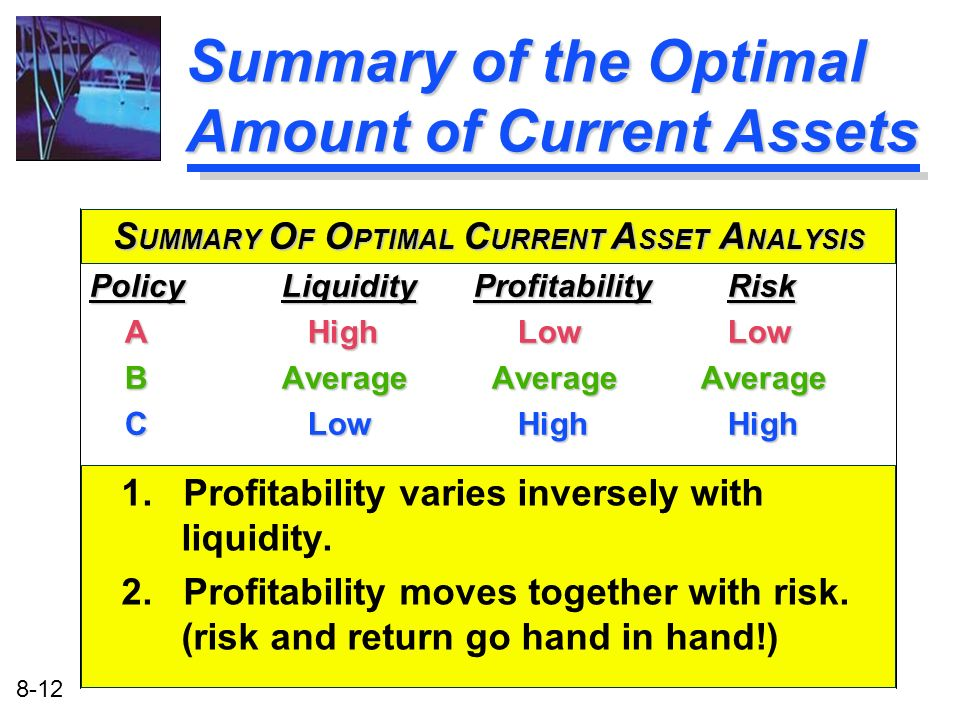 Summary of the Optimal Amount of Current Assets