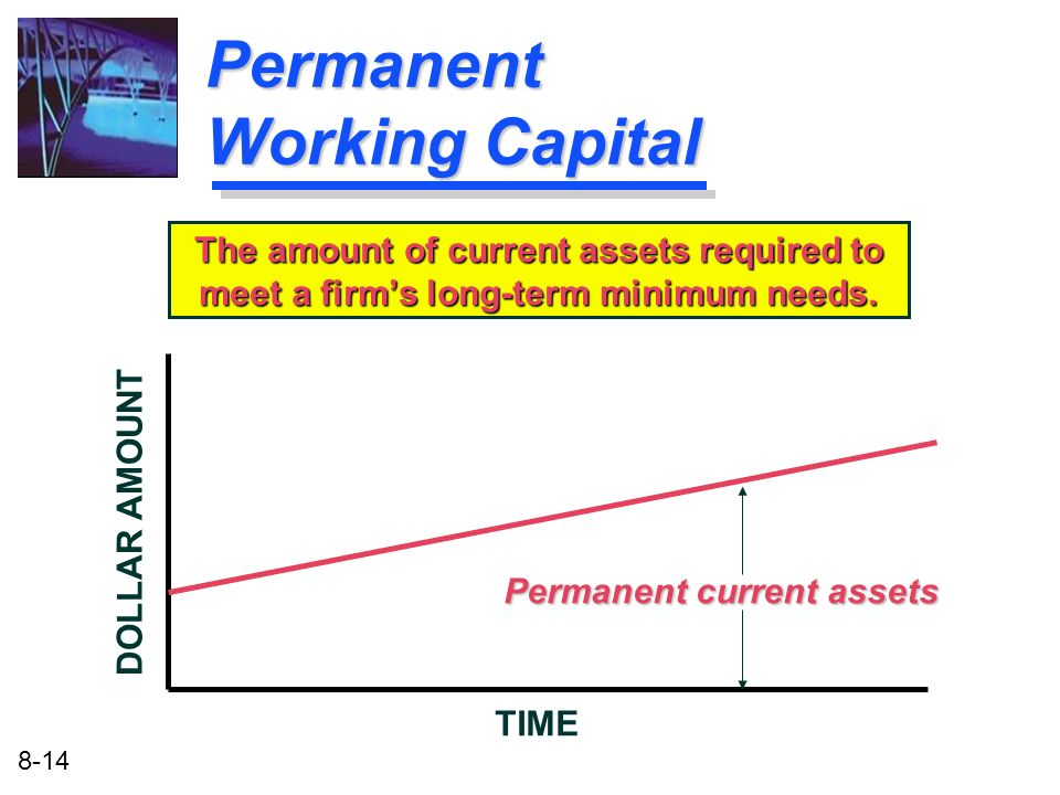Permanent Working Capital