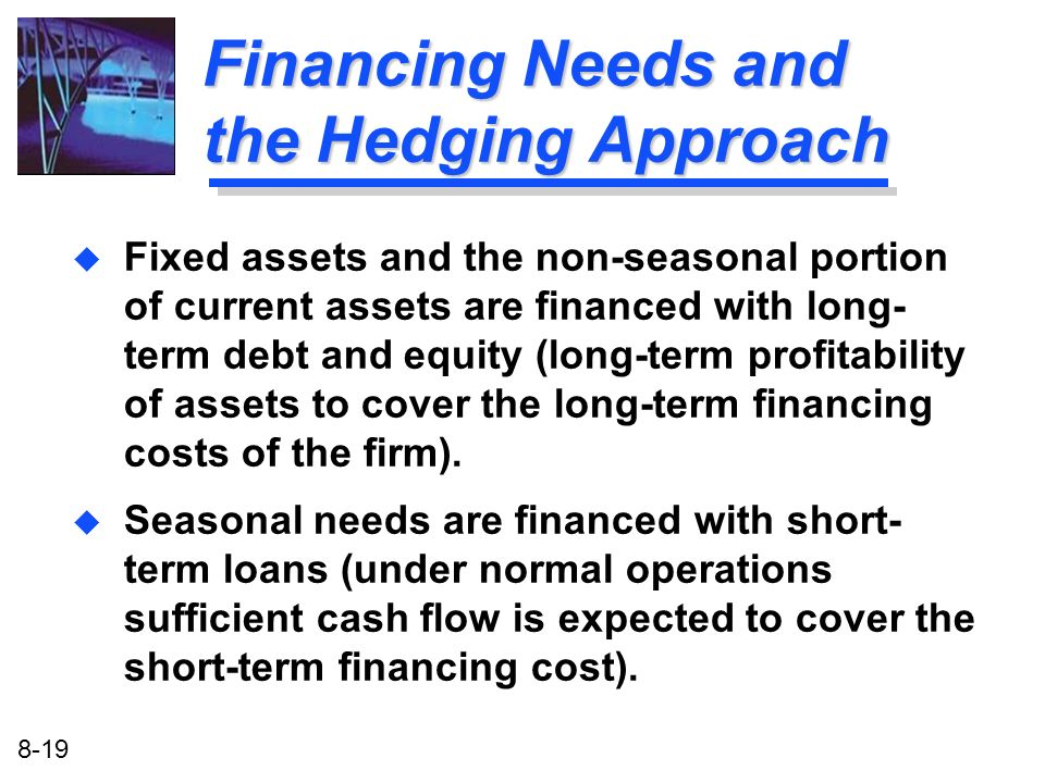 Financing Needs and the Hedging Approach