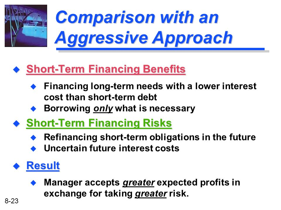 Comparison with an Aggressive Approach