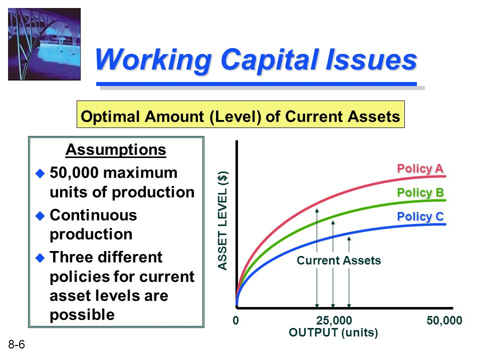 Working Capital Issues