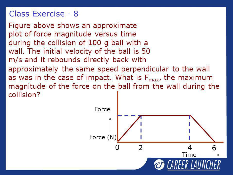 Class Exercise - 8